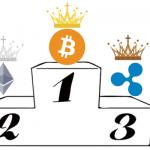 仮想通貨ランキング