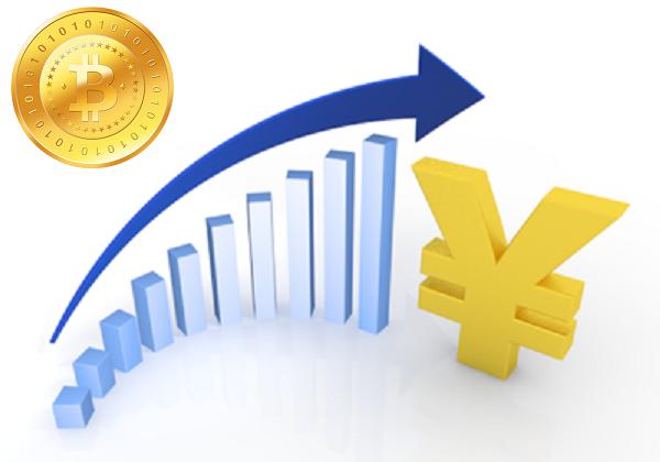ビットコイン日利1%
